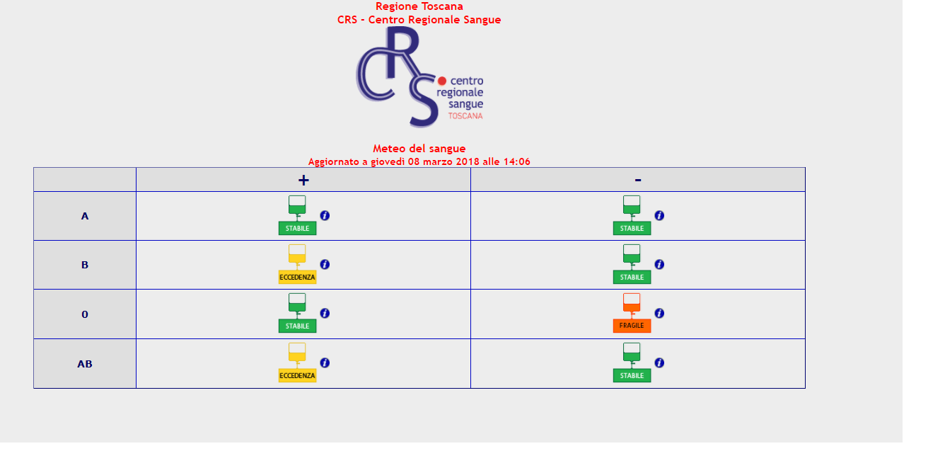 https web2 e toscana it crs meteo (1)