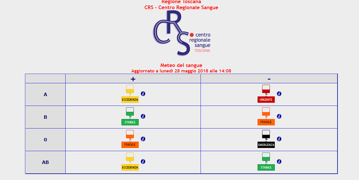 https web2 e toscana it crs meteo