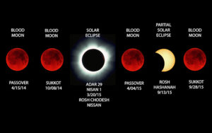 Blood moons graphic w partial solar-600x400