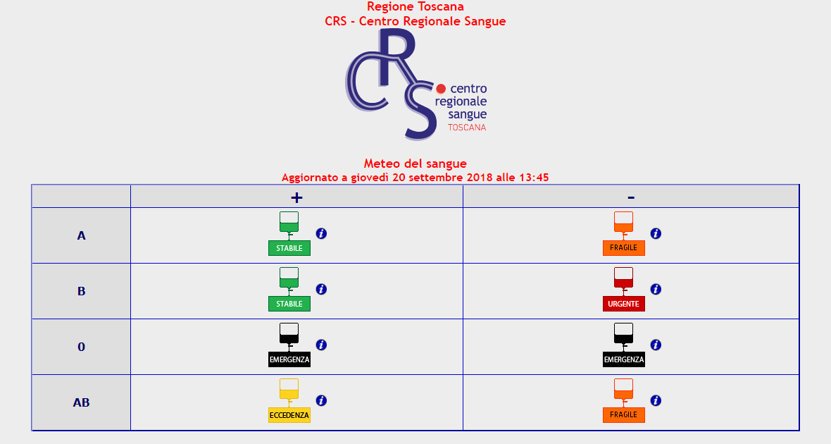 https web2 e toscana it crs meteo (2)